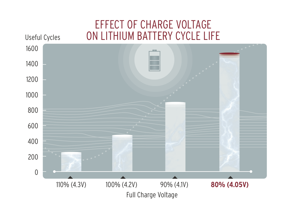 Battery charge effect.png