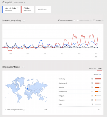 CompareGoogleTrends.png