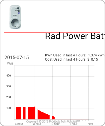 EnergyMeterGraph(1).png