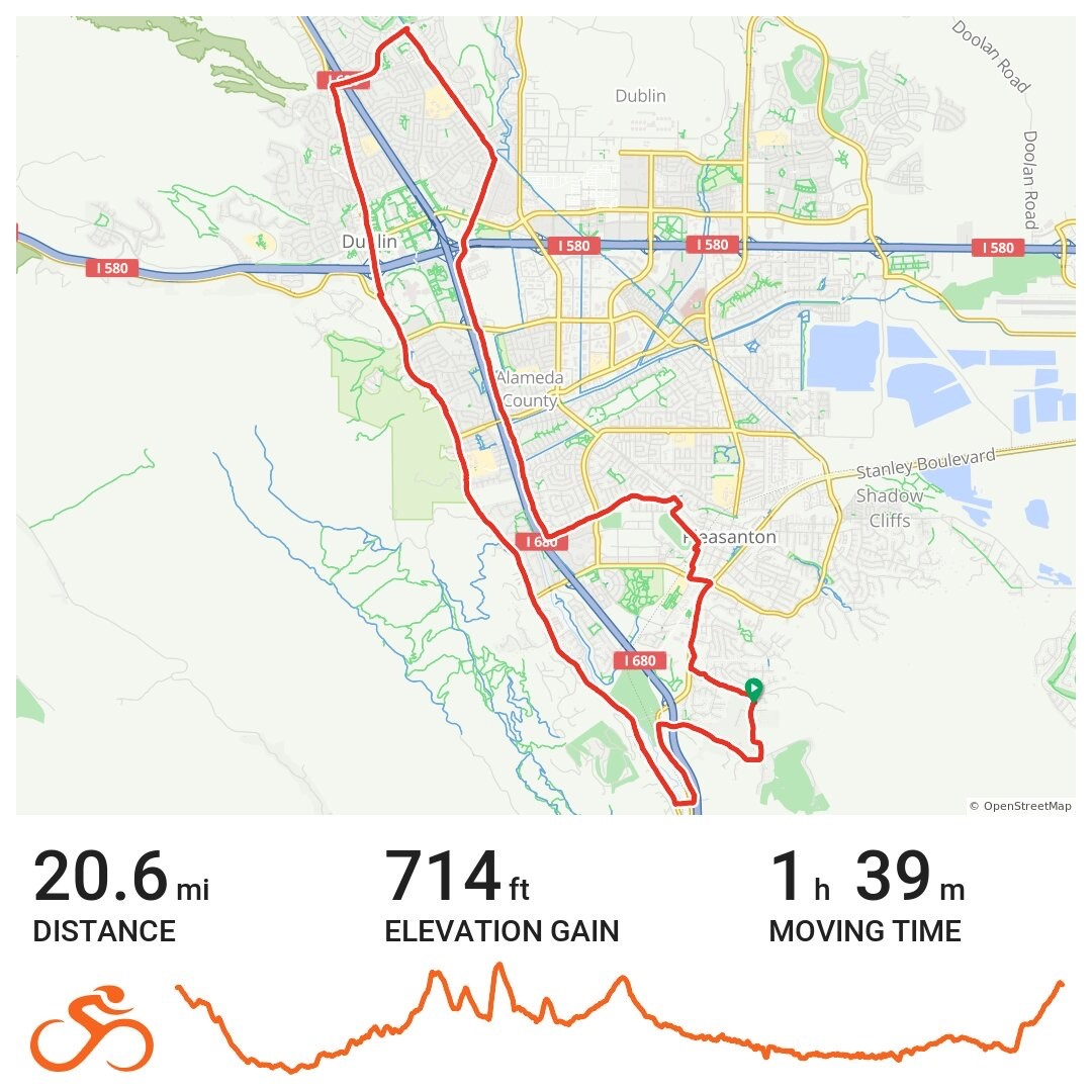 Map of first real ride.....jpg