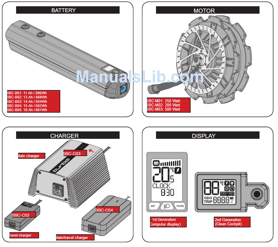 specialized_battery_motor_charger_lcd_models.png