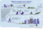 why-do-people-ride-ebikes-info-graphic.jpg