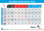 CA-E-Bike-Infographic-.jpg
