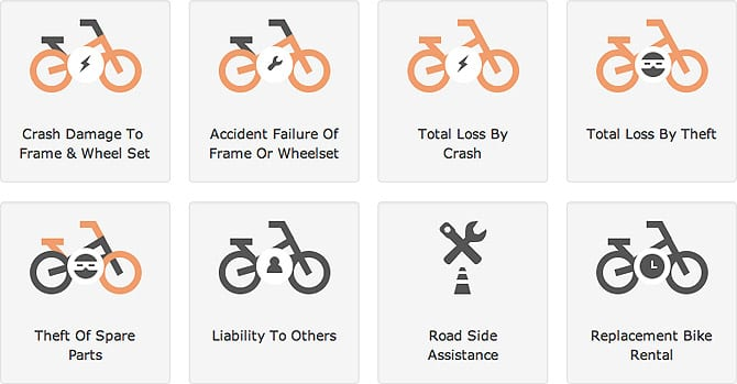 Insurance For Electric Bikes