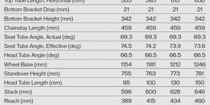 Specialized S Works Turbo Levo Fsr 6fattie Sizing Chart