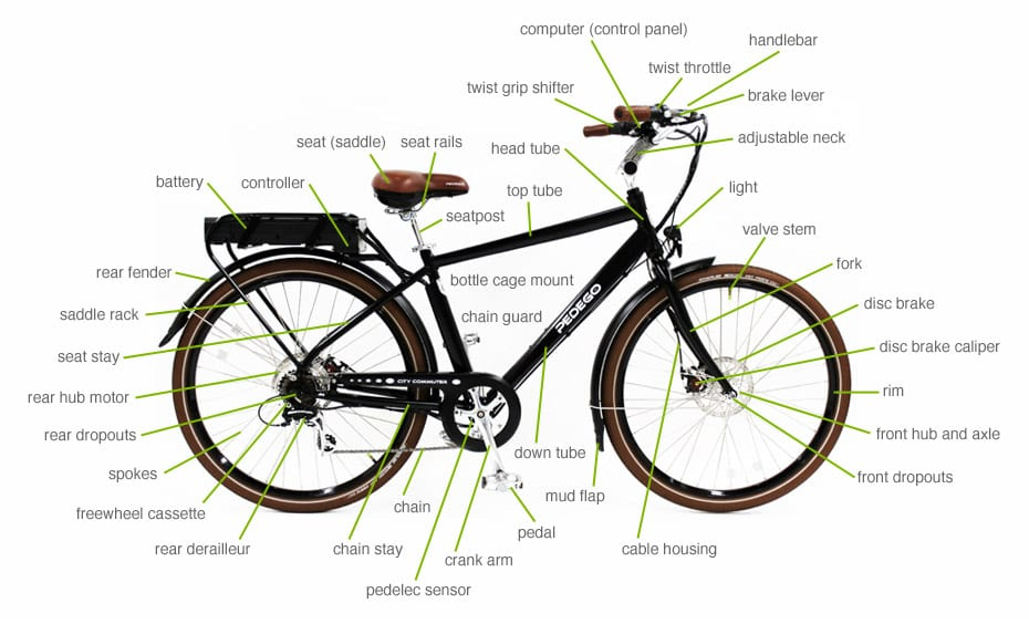 Electric Bike Terminology