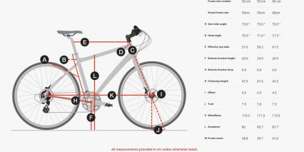 Trek Xm700 Plus Geometry Measurements