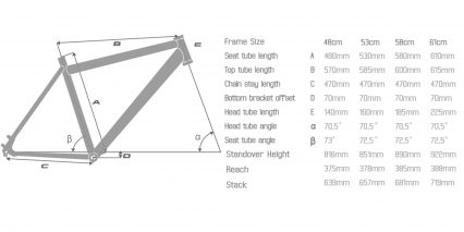 Bulls Cross Lite E Geometry Sizing Chart